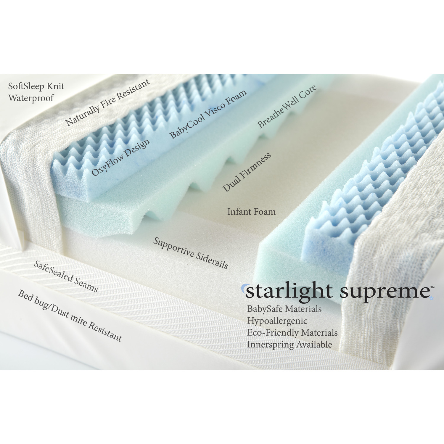 Moonlight-Slumber-Starlight-Support-Supreme-All-Foam-Crib-Mattress-SLSS001