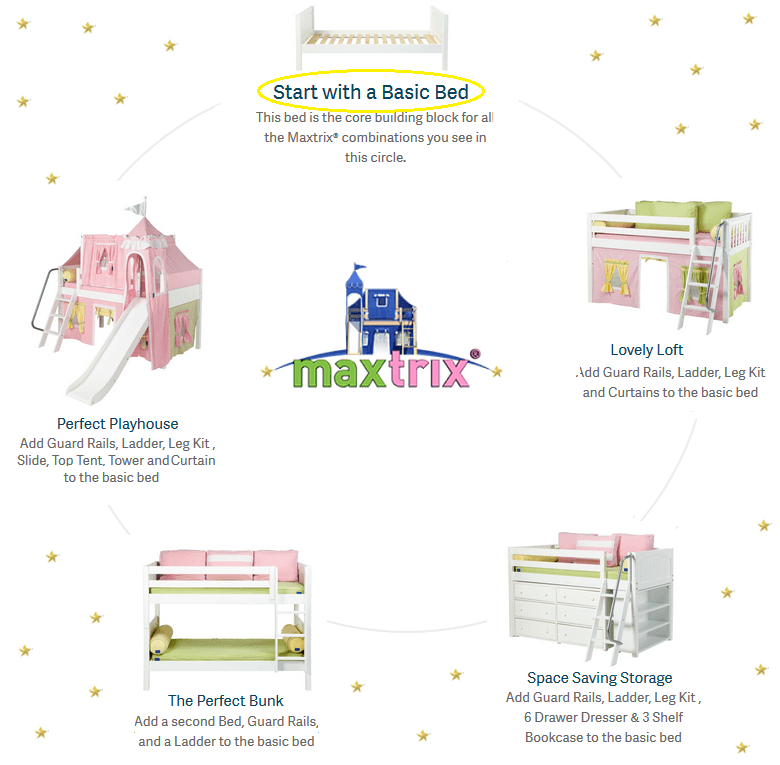 Maxtrix Kids Furniture system that grows with your child